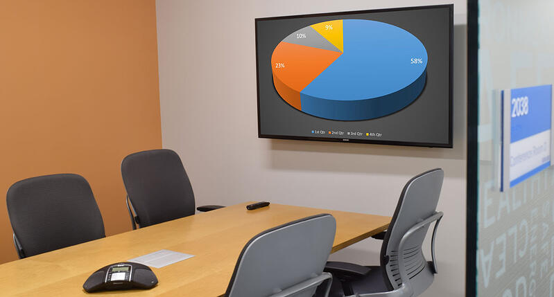 Huddle rooms support productivity and flexibility—two important things that are often lost in open office environments.